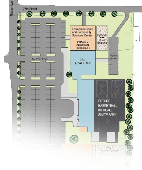 Edna Martin Christian Center's Leadership & Legacy Campus site plan